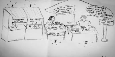 Budget des communes : La contribution des marchés et yaar